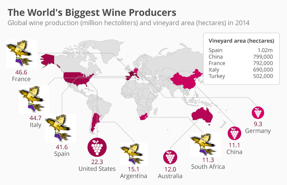 Worlds Biggest Wine producers with BHI logo